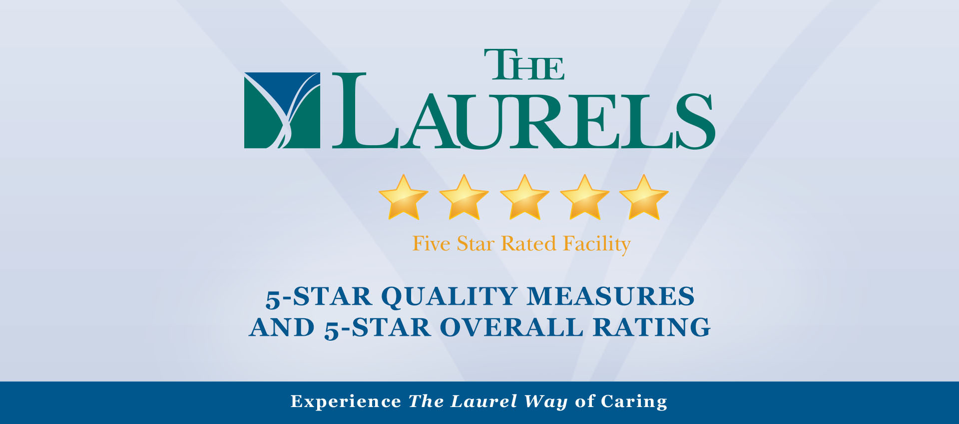 5 Star Quality Measures + Overall Rating